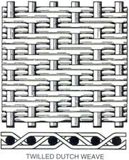 twilled dutch weave cloth